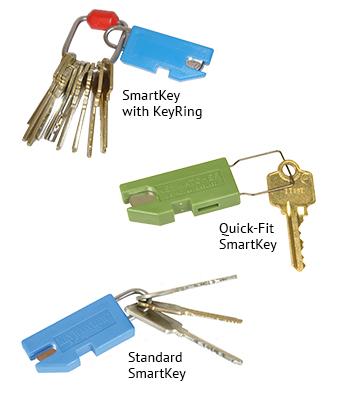 SmartKeys